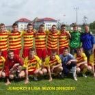 Grupowe Juniorzy