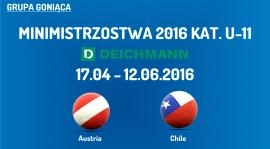 (G) Minimistrzostwa Deichmann wiosna 2016 (17.04-12.06)
