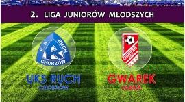 2LJM | UKS Ruch Chorzów - GWAREK Zabrze 5-0