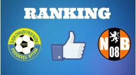Ranking: Nadzieja w top 10 na Facebooku!