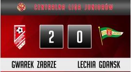 CLJ   GWAREK Zabrze - Lechia Gdańsk 2-0
