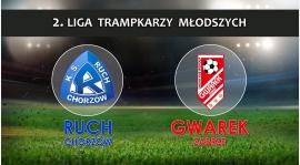 2LTM | Ruch Chorzów SA - GWAREK Zabrze 2-3