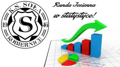 Remisowa Soła - statystyki