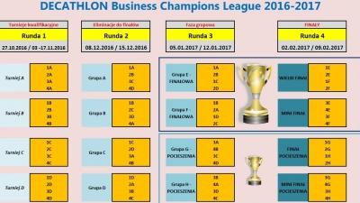 """Zmiany systemu rozgrywek w nowej edycji """"DECATHLON Business Champions League 2016-2017"""""""