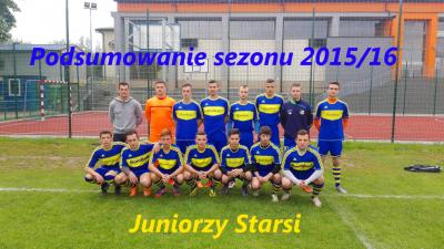 Podsumowanie sezonu 2015/16