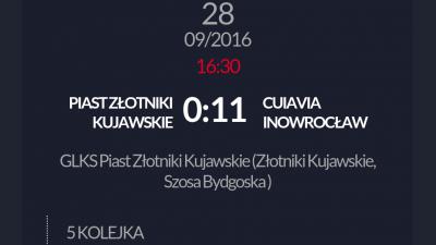 Piast Złotniki Kuj. - Cuiavia Inowrocław  0-11 (0-11)
