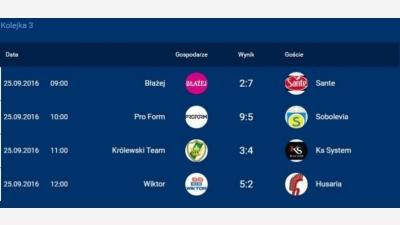 Wyniki 3 Kolejki - Sezon Jesień 2016