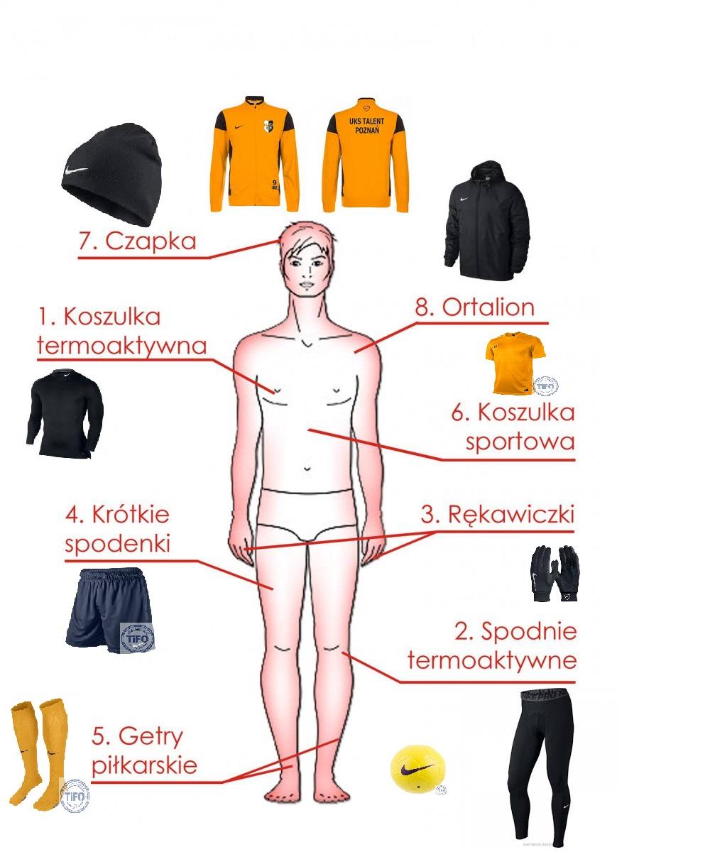324fad61c91734 Jak ubrać dziecko na jesienny trening - UKS Talent Poznań