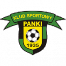 KS Panki