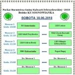 Puchar Burmistrza Gminy Kalwarii Zebrzydowskiej 2018