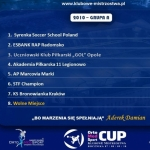 Podział na grupy Orto Med Sport CUP 2017