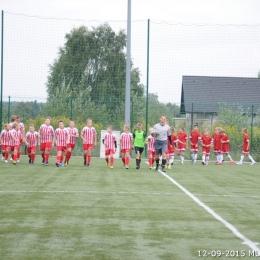 MUKP-Szczakowianka