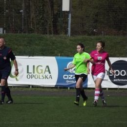 III Liga Kobiet Piast - Pogoń Prudnik 0-3