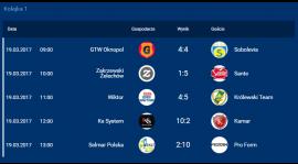 Wyniki 1 Kolejki - 19.03.2017r. Sezon Wiosna 2017
