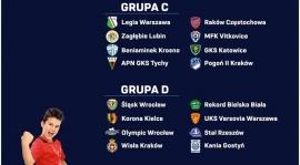 Pogoń Kraków Cup.