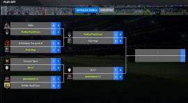 Turniej Europejski: Półfinały