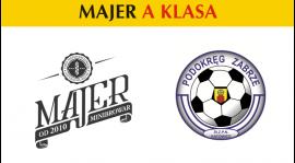 Podsumowanie sezonu Majer A klasy 2016/2017