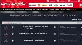 Zagramy w II lidze wojewódzkiej