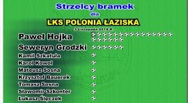 BRAMKI -STRZELCY