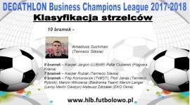 """Klasyfikacja strzelców """"DECATHLON Business Champions League 2017-2018"""""""