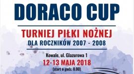 Turniej rocznika 2007/8