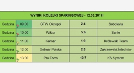 Wyniki Kolejki Sparingowej - 12.03.2017r.