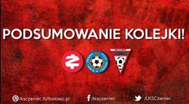 10 kolejka Haiz IV ligi: Piszczek poprowadził Goczały do triumfu