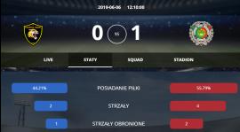 Puchar Włoch: Niespodziewany finalista!