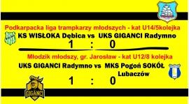 Wyniki  ligowe 23-24.04.2016r.