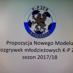 Nowy model rozgrywek młodzieżowych K-PZPN sezon 2017-2018