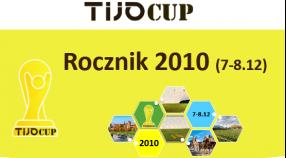 """""""TIJO CUP 2010 """" - WYNIKI NA ŻYWO !!!"""