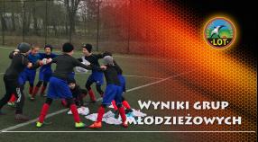 Wyniki grup młodzieżowych /12-14 kwietnia/