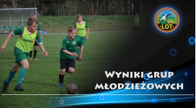 Wyniki grup młodzieżowych /26-28 kwietnia/