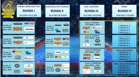 "3 runda ""Business Champions League 2019-2020"" ustalona :-)"