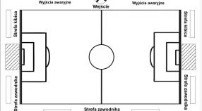 Powołania rocznik 2008 - dwudniowy turniej w Gdyni 17/18.11.2018