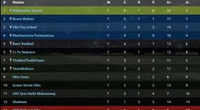 Serie A: Bez niespodzianek na szczycie tabeli, Radioactive Squad liderem!