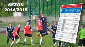 Podsumowanie sezonu 2014/2015