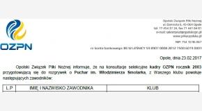 Podopieczni Trenera Mariusza i Mateusza Sierpinskich powołani na konsultacje