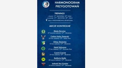 HARMONOGRAM PRZYGOTOWAŃ DO RUNDY WIOSENNEJ