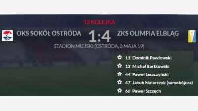 Wygrana z Sokołem w Ostródzie