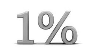 Przekaż 1% podatku na Grom Różaniec