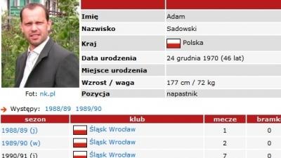 Adam Sadowski nowym trenerem Sokoła Kaszowo