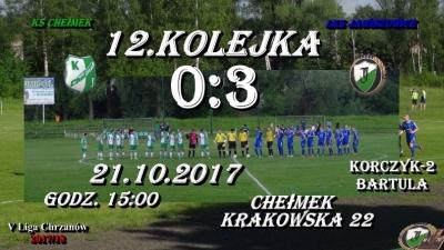 5. liga. Chełmek nie miał argumentów na liderujące Jawiszowice.0:3