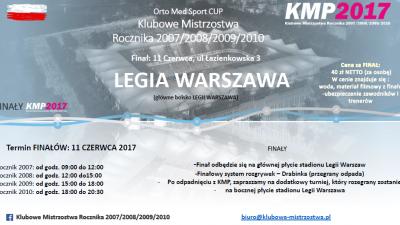 Finały Klubowych Mistrzostw Polski