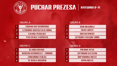Znamy rywali w turnieju o Puchar Prezesa PZPN!!!