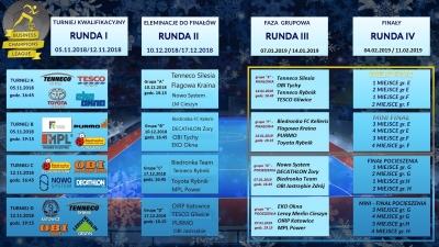 "3 runda ""DECATHLON Business Champions League 2018-2019"" ustalona :-)"