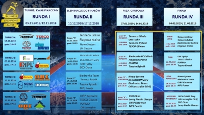 "RUNDA FINAŁOWA ""DECATHLON BCL 2018-2019"" ustalona... !:-)!"