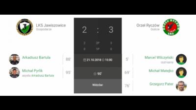 12.kolejka IV liga LKS Jawiszowice-Orzeł Ryczów 2:3