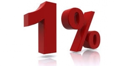 Przekaż 1 %