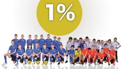 1% na FOOTBALL FACTORY! KRS: 0000540103